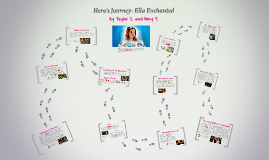 Hero's Journey- Ella Enchanted