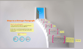 Steps to a Strong Paragraph