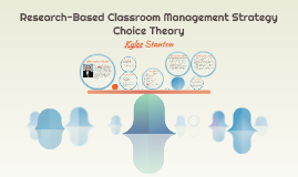 Research-based classroom management strategy