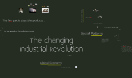 Development of the Industrial Revolution