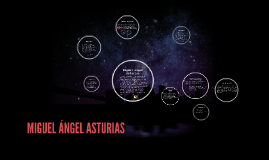 Miguel angel asturias biografia yahoo dating