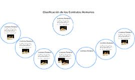 Clasificación de los Contratos Romanos