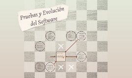 Retiro del Software