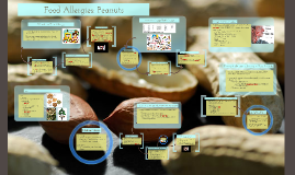 Food Allergies: Peanuts