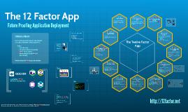 Copy of The Twelve Factor App
