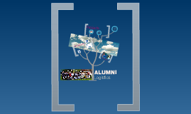Alumni - International Logistics
