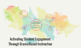 Activating Student engagement through drama-based instructio