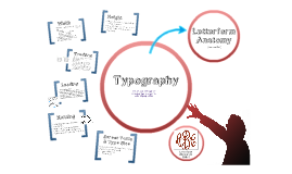 Graphic Design- Typography