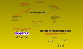 Copy of Multiplication