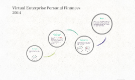 Virtual Enterprise Personal Finances