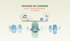 Copy of PROCESO DE COMPRAS