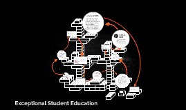 Exceptions Student Education