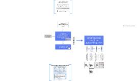 Copy of Презентация за официалната защита