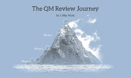 The QM Review Journey