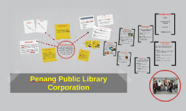 Penang Public Library Corporation