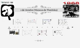 2 de Octubre (Matanza de Tlatelolco)