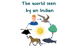 The World seen by an Indian