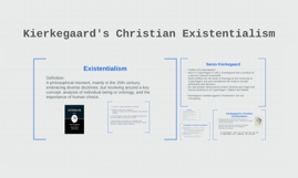 Kierkegaard's Christian Existentialism
