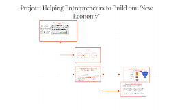 "Project; Helping Entrepreneurs to Build our ""New Economy"""