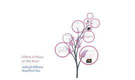 Copy of Effects of Music on the Brain