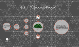 "Guilt in ""A separate Peace"""