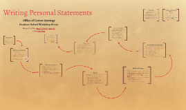 Writing Personal Statements 2016