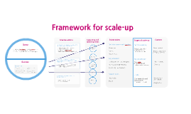 Framework for scale-up