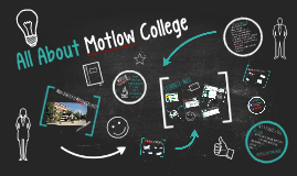 McMinnville All About Motlow Prezi