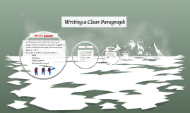Writing a Clear Paragraph