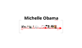Copy of Timeline of Michelle Obama
