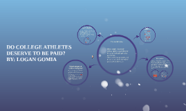 DO COLLEGE ATHLETES DESERVE TO BE PAID?