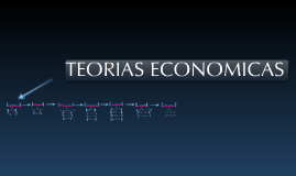 Copy of TEORIAS ECONOMICAS
