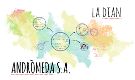 ANDROMEDA S.A.