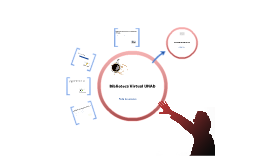 Biblioteca Virtual UNAD