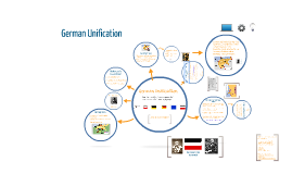 Copy of German Unification