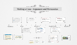 Making a Case- Argument and Persuasion