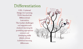 Copy of Differentiation