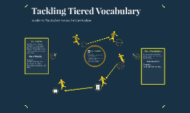 Tackling Tiered Vocabulary