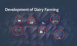 Development of Dairy Farming