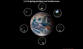 Copy of LC 6-2 Spring Student Led Conferences
