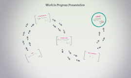 Work in Progress Presentation