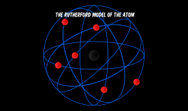 The Rutherford Model of the Atom