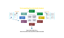 European drug prevention quality standards