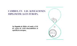 CAMBIOS EN  LAS ALINEACIONES DIPLOMÁTICAS EN EUROPA