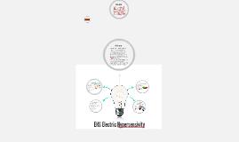 EHS Electric Hypersensivity