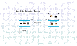 Death in Colonial Mexico