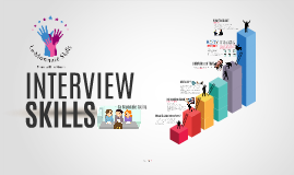 Copy of Interview Skills