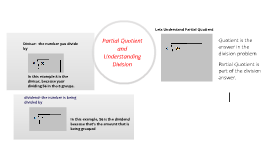 Partial Quotient