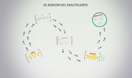 EL RINCÓN DEL PRACTICANTE