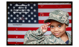 Concept Map of Children of the Military